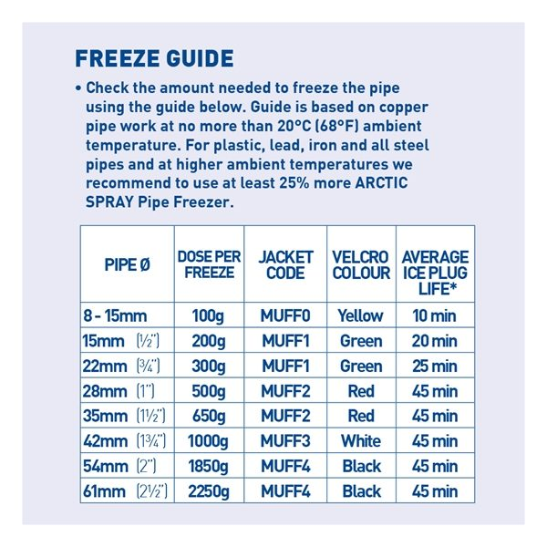Pro Pipe Freezer Can Carry Case (4 x ZEP1)